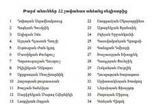 Հայկական ամենազավեշտալի անուն-ազգանունները, որ երբևէ լսել եք (նոր ցուցակ)